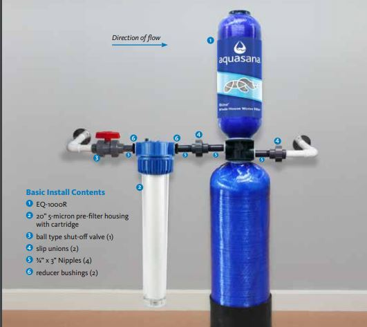 aquasana water filter review