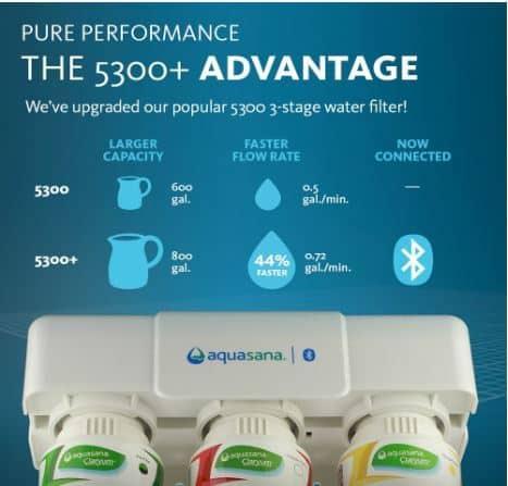Aquasana AQ-5300.55 Filter