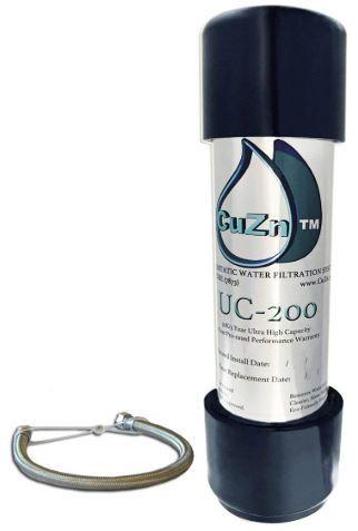 CuZn UC-200