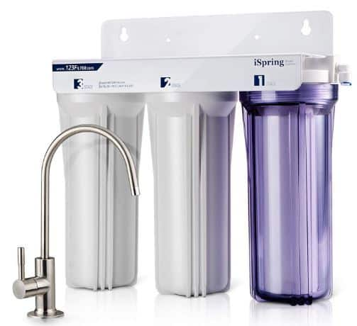 water filters remove chloramine