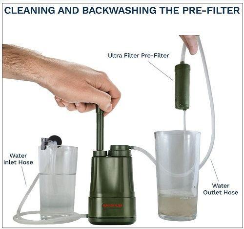 Backwashing portable water filter